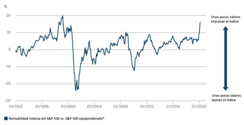 DWS_Chart of the week - 30.04.jpg