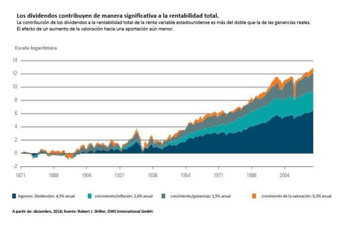 gráfico dividendos.JPG