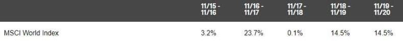 Tabla Chart 04.12.20.jpg